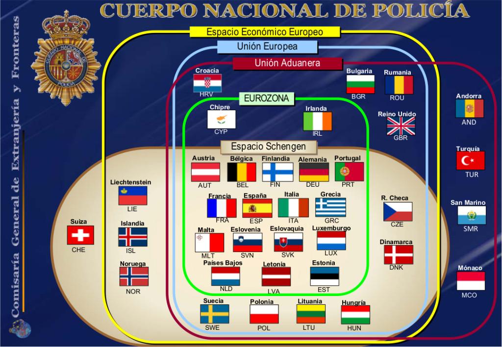 organismos_supranacionales_europeos